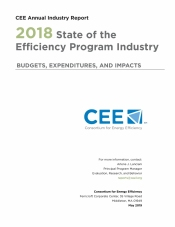 CEE 2018 Annual Industry Report, State of the Efficiency Program Industry